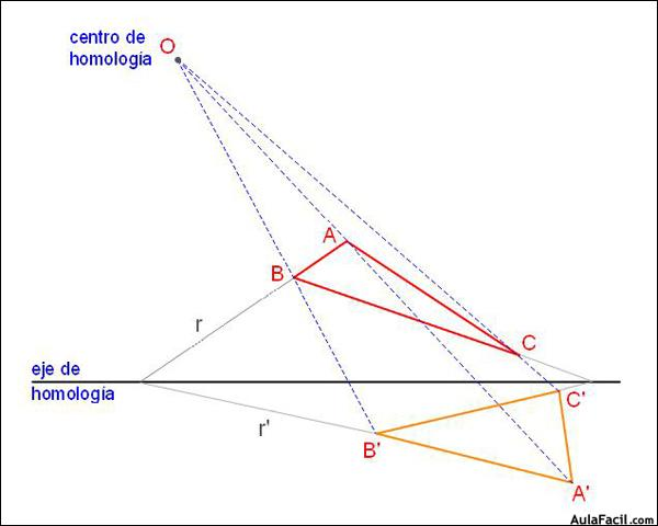 transex gratis curso gratis de italiano