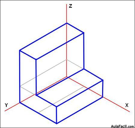 isometrica