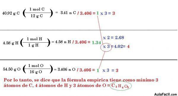 Magnífico Hoja De Fórmulas EmpÃricas Composición - hojas de trabajo ...