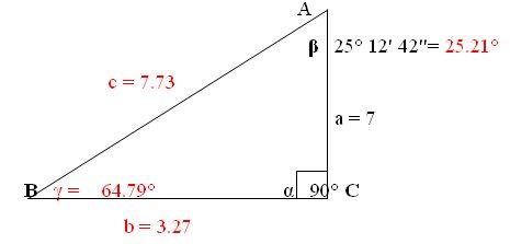 Resoluci n de tri ngulos rect ngulos f sica general i for Definicion de beta