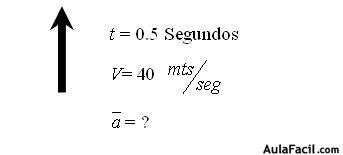 ⏩Problemas de Aplicación M.U.A - Física General I - Notaciones ...