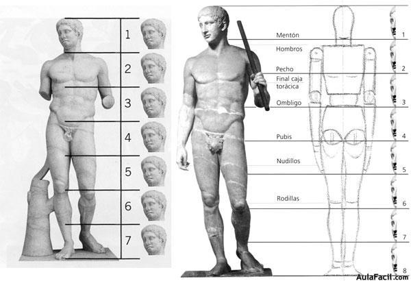 Resultado de imagen de dibujo artistico cuerpo humano proporciones