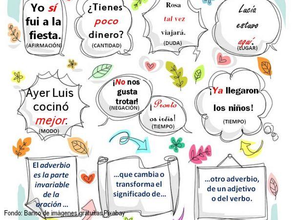 🥇▷【 El adverbio - 5 Lecciones de español con anagramas: Nivel I 】