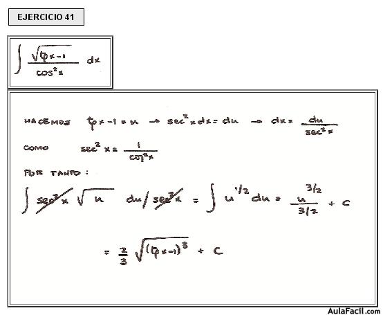 ⏩Método de Sustitución - Integrales de Funciones Trigonométricas ...