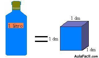 Medidas de capacidad y relaci n entre volumen y capacidad for Cuantos litros de agua caben en una piscina