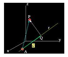 ⏩Distancia entre un punto y una recta en el espacio - Ángulos y ...