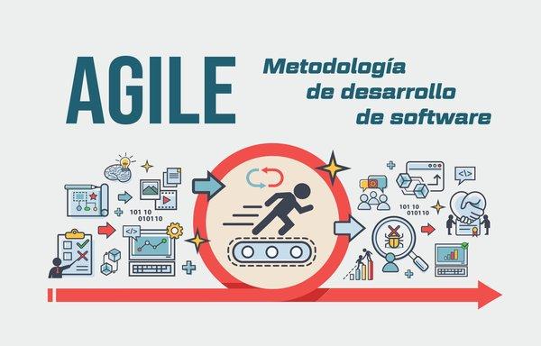 metodologia agile que es y como implantarla