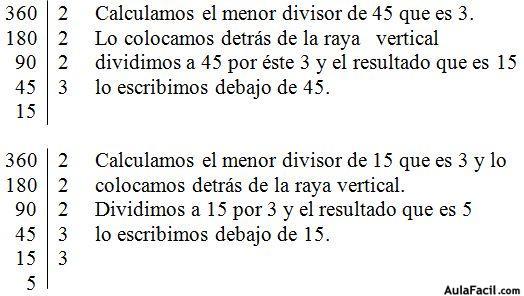 ⏩Descomponer un número en factores primos - Matemáticas Básica ...