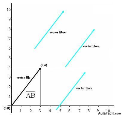 0a3f77fec67e0 8.17 Resuelve gráficamente la diferencia de los vectores coordenadas