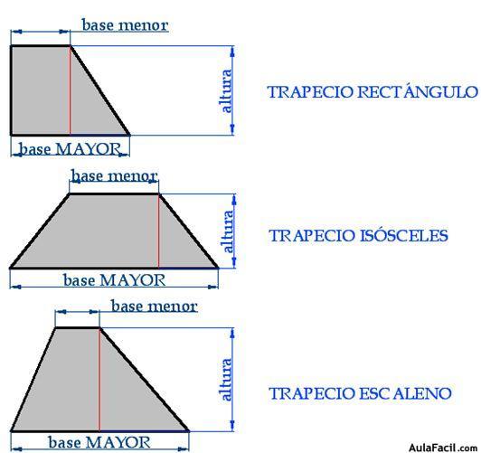 ⏩Cálculo del Trapecio - Áreas Geométricas   AulaFacil.com: Los ...