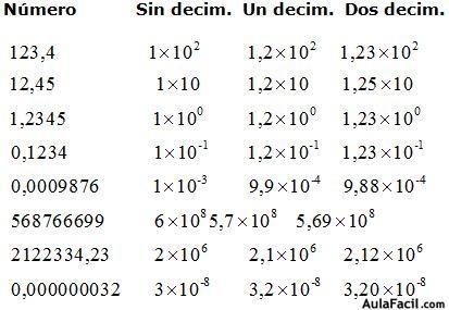⏩Calcular el valor de una determinante usando una hoja de calculo ...