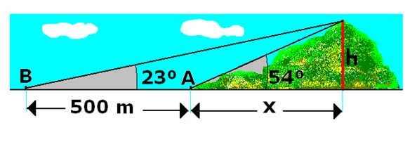 ⏩Ejercicios # 8 y 9 - Trigonometría Plana | AulaFacil.com: Los ...