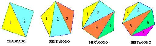 Suma De Los ángulos Interiores De Un Polígono Regular