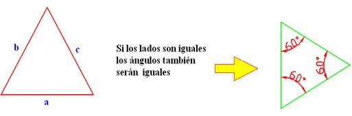 Curso gratis de Geometra  Clasificacin de los Tringulo segn