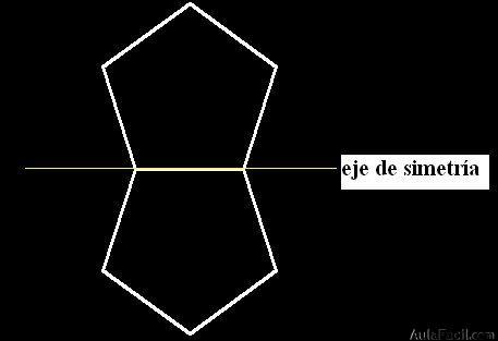 ⏩Figuras Simétricas - Geometría | AulaFacil.com: Los mejores cursos ...