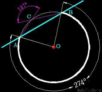 ⏩Los Ángulos en la circunferencia -3 - Geometría | AulaFacil.com ...